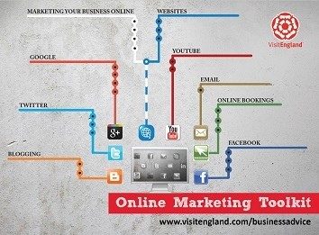 Online Marketing Toolkit Roadmap
