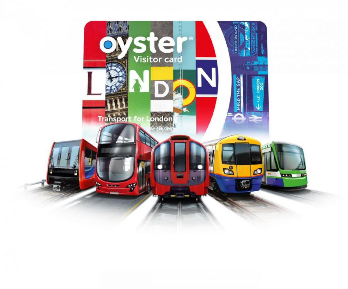 London Travelcard | London City Pass