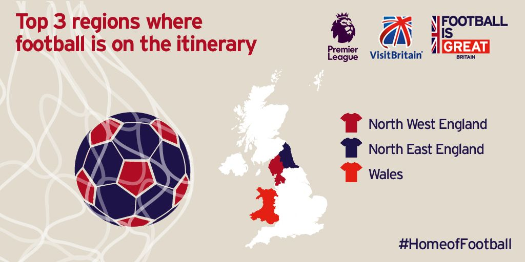 Red and blue infographic displaying top three regions for football visits North West England, North East England and Wales