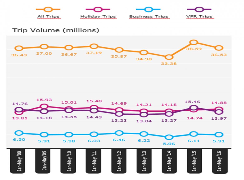 Best WordPress Hosting Companies     TOP        March